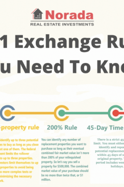 1031 Exchange Into REIT: A Beginner's Guide